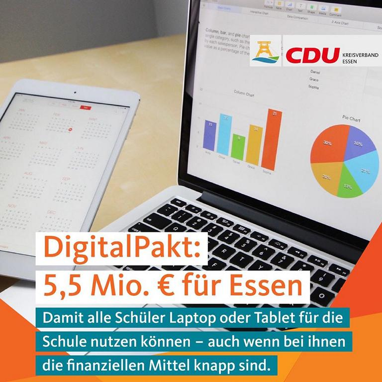 DigitalPakt Essen